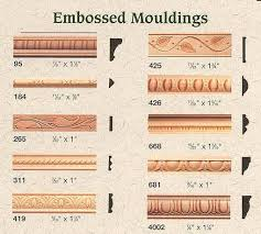 Decorative Molding For Cabinet Doors Decorative Flat Trim Molding For Cabinets Decorative Trim