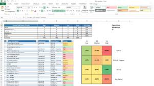 Project Templates In Excel Project Dashboard Template