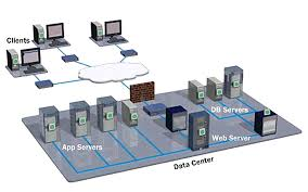 home network design project home lan network design home designs ideas online tydrakedesign us