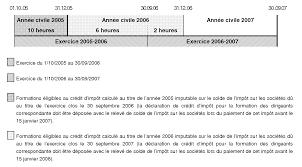Credit Impot Pour Formation Dirigeant B O I N皸 25 Du 13 Fevrier 2007 Boi 4a 3 07