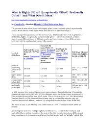 wppsi iv report template wppsi iv report template cool aircraft sheet metal mechanic sle