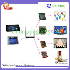 cheap smart home products cheap chinese alibaba italia new products on china market x10 plc