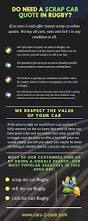 junkyard car quotes 51 best infographic car tips images on pinterest infographic