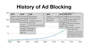 Blockers Uk How Do Ad Blockers Work Ad Blocking Uk 3 10 16