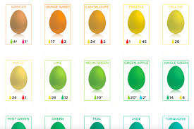 easter egg dyes easter egg dyeing chart shows every color simplemost
