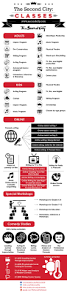 arts u0026 entertainment infographics archives top infographic