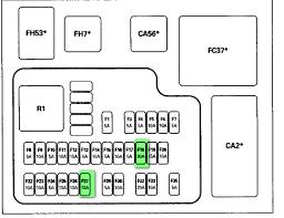 jaguar xj8 fuse box diagram as well 2000 jaguar xj8 serpentine