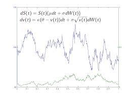 applied mathematics mathematics and statistics university of