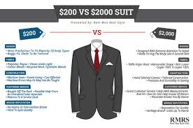 Brand Name Clothes For Cheap 200 Vs 2000 Suit Infographic Cheap Vs Expensive Men U0027s Suits