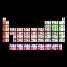The Elements Of The Periodic Table Periodic Table Quiz