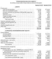 Consolidated Balance Sheet Template Balance Sheets This Exle Balance Sheet Discloses The Original