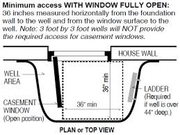 Basement Window Well Drainage by Clever Design Basement Egress Window Size Egress Window Drainage
