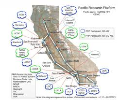 Sacramento State University Map by Pacific Research Platform Uc San Diego Uc Berkeley Lead Creation