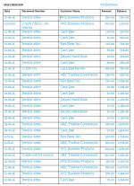 Account Balance Sheet Template In Financial Accounting A Balance Sheet Or Statement Of Financial