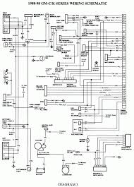 2006 gmc w4500 wiring diagram isuzu npr fuse box diagram 1988