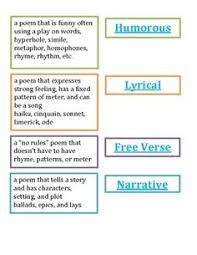 free verse poem google search education pinterest free