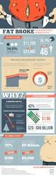 137 best design charts u0026 infographics images on pinterest