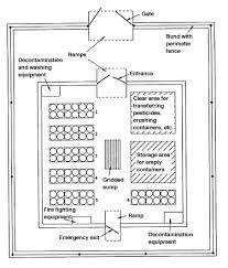 clothing store floor plan layout store floor plan design