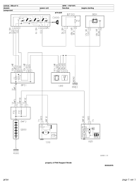 citroen relay 2 2 hdi not charging with wiring diagram gooddy org