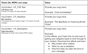 a marketo content program template for every type of content u2013 etumos