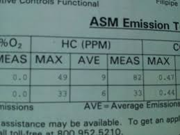 it would be interesting to post smog emission results for our e39s