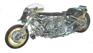 v twin engine diagram v twin schematic the wiring diagram vincent