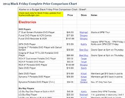 dvd black friday check out the black friday comparison chart