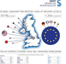 japanese car brands 17 year high for british car manufacturing as global demand hits