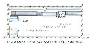 commercial kitchen ventilation design kitchen exhaust hood design good kitchen exhaust hood design