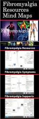 Maps Pain Clinic Top 25 Best Fibromyalgia Support Groups Ideas On Pinterest