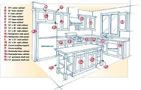 kitchen cabinet design names names of kitchen wall cabinet parts page 3 line 17qq
