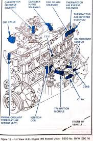 1994 ford f150 6 cylinder inline 6 vacuum lines arrangement ford truck enthusiasts forums
