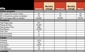 Social Media Tracking Spreadsheet by Social Media Management Reporting Social Media Management