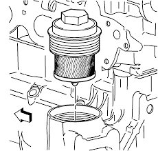 where is the oil filter located on a 2005 saturn vue 4 cylinder