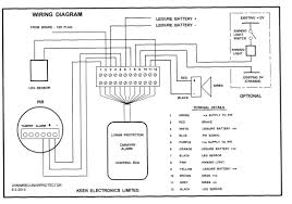 solar caravan installation video guide hd youtube with wiring