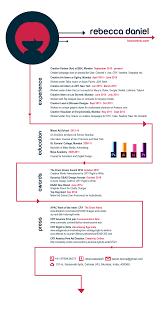 animated resume resume u2014 beccentric
