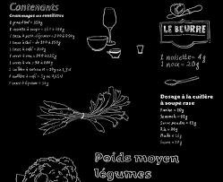 tableau design pour cuisine best tableau design pour cuisine gallery joshkrajcik us