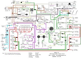stunning boat electrical wiring diagrams photos schematic symbol