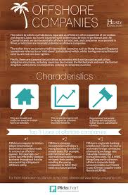 offshore companies infographics healy consultants plc blog