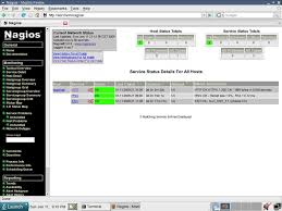 installing nagios on solaris for network and server monitoring