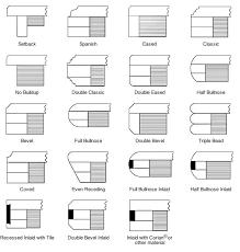 Corian Bench Top Corian Colour Raincloud Application Benchtop And Sink Design By