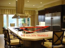 exellent kitchen design triangle on