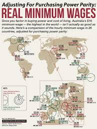 Real Map Of The World by Purchasing Power Parity A Map Of The Real Value Of Minimum Wage