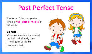past perfect tense u2013 definition types examples and worksheets