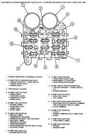 1994 jeep wrangler wiring diagram u2013 vehiclepad jeep wrangler