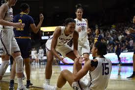 Kia Lao S Basketball Defense Williams Connection Fuel