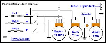 wiring diagram for an electric guitar u2013 readingrat net