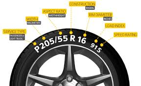 toyota wheel size tire size conversion chart understating correct tire sizes car