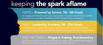 most important leadership traits essays FC