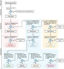 viruses free full text filovirus refseq entries evaluation